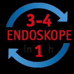 icon-3-4-endoskope